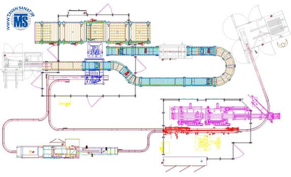 خط تولید نوشابه - ماشین سازی توان صنعت - دستگاه پرکن نوشابه